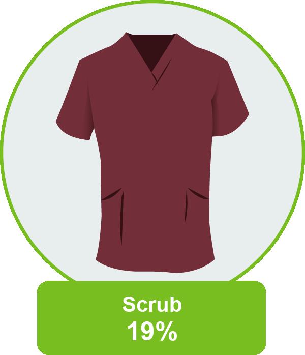 Scrub - 19%