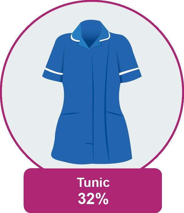 Tunic - 32%